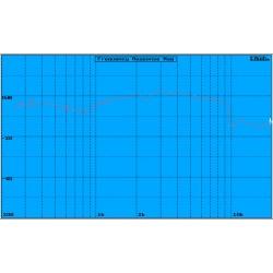 Supravox 215 RTF 64 - Courbe de réponse en fréquence