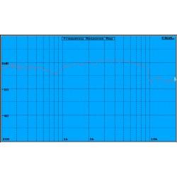 Supravox 215 Signature - Courbe de réponse en fréquence