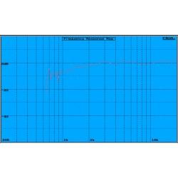 Supravox TG1/4 - Courbe de réponse en fréquence